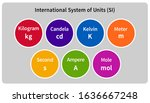 international system of... | Shutterstock .eps vector #1636667248