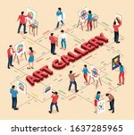 isometric exhibition gallery... | Shutterstock .eps vector #1637285965