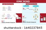 chemistry lesson ionic bond... | Shutterstock .eps vector #1640237845