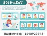 corona virus 2019 symptoms and... | Shutterstock .eps vector #1640923945