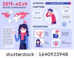 corona virus 2019 symptoms and... | Shutterstock .eps vector #1640923948