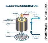 Electric Generator Drawing ...