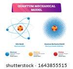 quantum mechanical model vector ... | Shutterstock .eps vector #1643855515