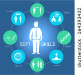 soft skills vector icons and... | Shutterstock .eps vector #164393432