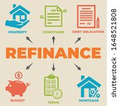 refinance. concept with icons... | Shutterstock .eps vector #1648521808
