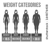 woman body mass index. | Shutterstock .eps vector #164876408