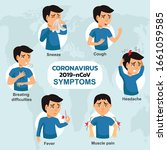 2019 ncov coronavirus symptoms... | Shutterstock .eps vector #1661059585