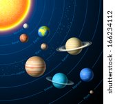 solar system planets with sun ... | Shutterstock .eps vector #166234112
