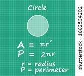 Circle Area Formula...