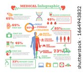 medical  health and healthcare... | Shutterstock .eps vector #1664943832