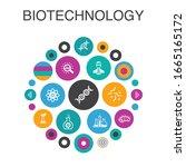 biotechnology infographic...