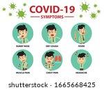 covid 19 coronavirus symptoms... | Shutterstock .eps vector #1665668425