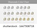 Diamond color chart for...