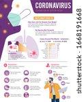 coronavirus infographic... | Shutterstock .eps vector #1668191668