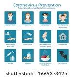 coronavirus prevention.... | Shutterstock .eps vector #1669373425