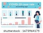 Covid 19 Case Rate According...