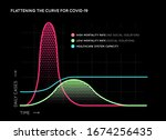 flattening the curve for covid... | Shutterstock .eps vector #1674256435