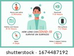 how long can covid nineteen... | Shutterstock .eps vector #1674487192