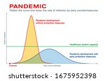 pandemic. flatten the curve and ... | Shutterstock .eps vector #1675952398