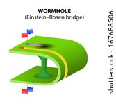 wormhole or Einstein-??Rosen bridge are hypothetical areas of warped space-time with great energy that can create tunnels through space-time. Time travel to future or past.  Vector diagram