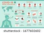 covid 19 coronavirus... | Shutterstock .eps vector #1677602602