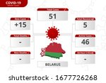 belarus coronavirus covid 19... | Shutterstock .eps vector #1677726268
