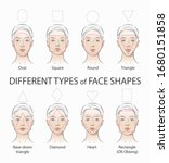 set of different types woman... | Shutterstock .eps vector #1680151858