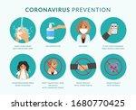 coronavirus  covid 19 ... | Shutterstock .eps vector #1680770425