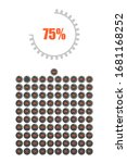 gear shape percentage diagrams...