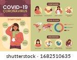 coronavirus  covid 19 or 2019... | Shutterstock .eps vector #1682510635