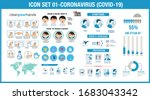 icon set of corona virus  covid ... | Shutterstock .eps vector #1683043342