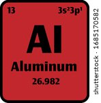 aluminum  al  american spelling ...   Shutterstock .eps vector #1685170582