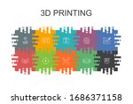 3d printing infographic with...