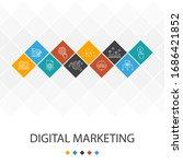 digital marketing trendy ui...