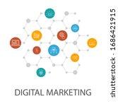 digital marketing presentation...