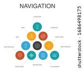 navigation infographic 10 steps ...