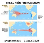 diagram shows the el nino... | Shutterstock .eps vector #168668525
