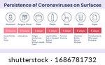 coronavirus  covid 19... | Shutterstock .eps vector #1686781732