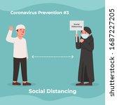 coronavirus prevention ads... | Shutterstock .eps vector #1687227205