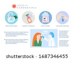 coronavirus covid 19 prevention ... | Shutterstock .eps vector #1687346455