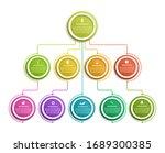 infographic design organization ...   Shutterstock .eps vector #1689300385