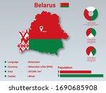 belarus infographic vector... | Shutterstock .eps vector #1690685908