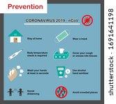 coronavirus 2019 ncov... | Shutterstock .eps vector #1691641198
