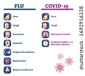 flu vs covid 19 comparison... | Shutterstock .eps vector #1692916228