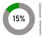 green percentage diagram for...