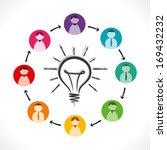 share or discuss new idea... | Shutterstock .eps vector #169432232