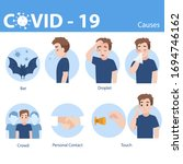 info graphic elements the signs ... | Shutterstock .eps vector #1694746162