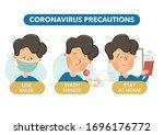 precautions coronavirus  covid...   Shutterstock .eps vector #1696176772