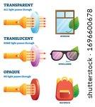 transparent  translucent or... | Shutterstock .eps vector #1696600678