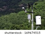 Wind Speed Measurement Devices...